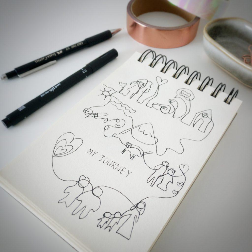 illustration réalisée lors d'un exercice de créativité